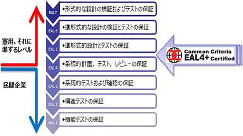 WipeDrive - 消去ツール - デュプリケータ - YEC(株式会社ワイ・イー ...